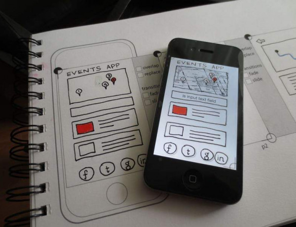 Prototyping and Wireframing Tools: Changing Tech Field Becoming On-Demand Agile