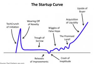 startupfailure1