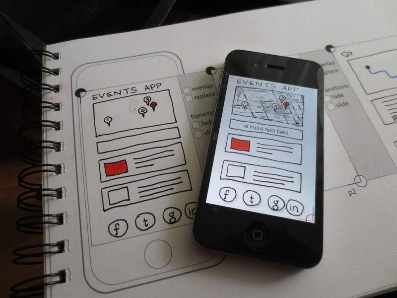 wireframing-prototyping