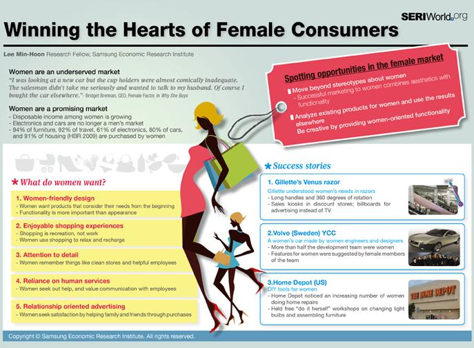 woman-consumers