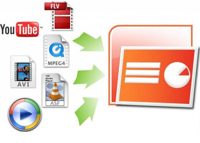 video powerpoint