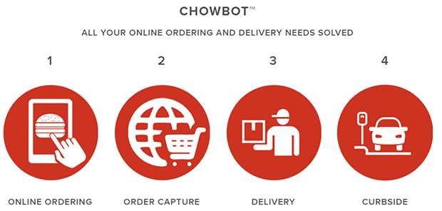 chowbot shopkeep nyc acquisition