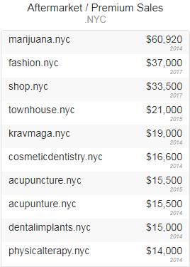 .nyc premium sales