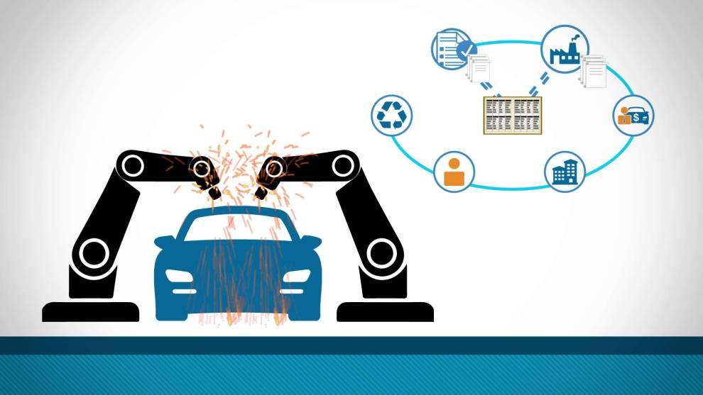 blockchain auto industry supply chain innovation nyc